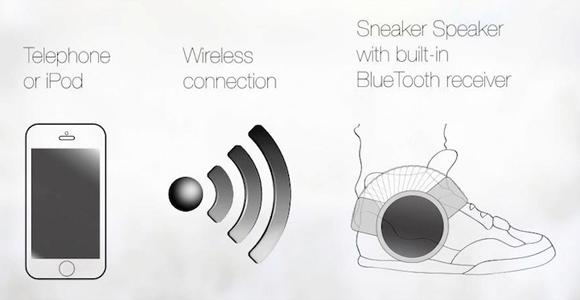 Sneaker-Speaker 2