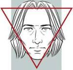 tipos de rosto 3